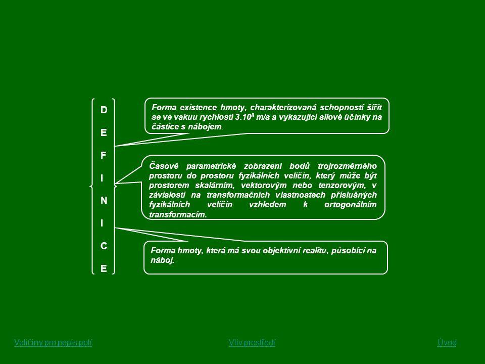 DEFINICEDEFINICE Forma existence hmoty, charakterizovaná schopností šířit se ve vakuu rychlostí 3  10 8 m/s a vykazující silové účinky na částice s n