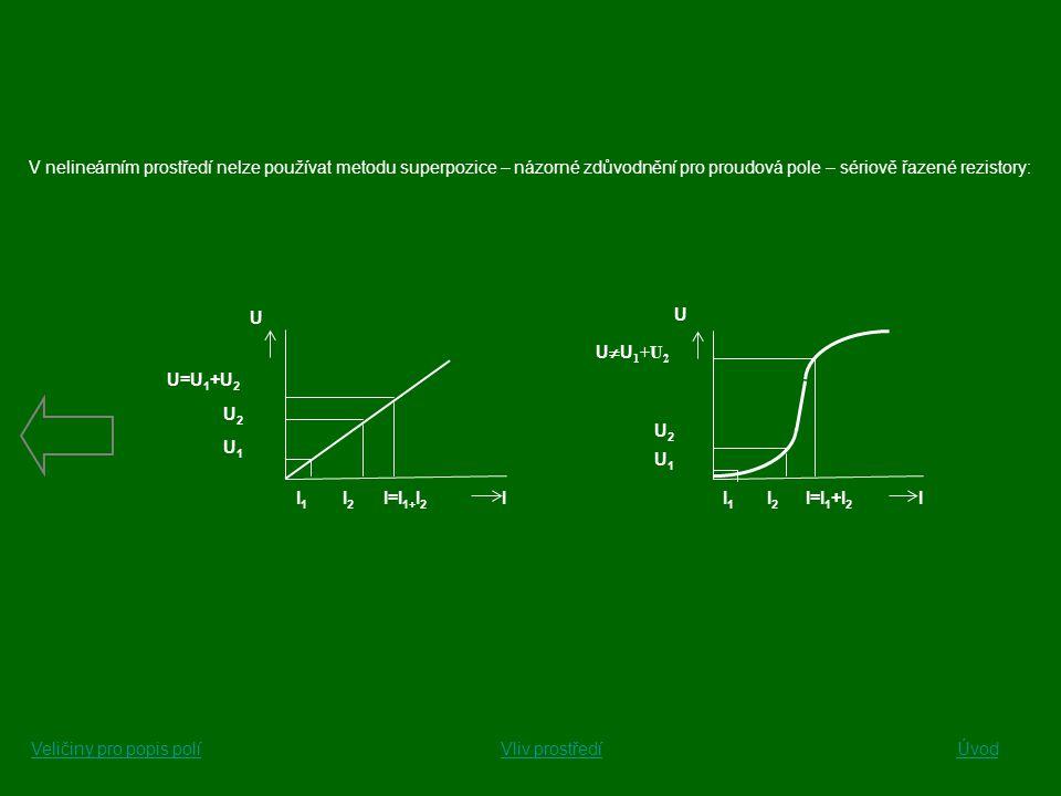U II1I1 I2I2 I=I 1+ I 2 U1U1 U2U2 U=U 1 +U 2 U II1I1 I2I2 I=I 1 +I 2 U1U1 U2U2 U  U 1 +U 2 V nelineárním prostředí nelze používat metodu superpozice