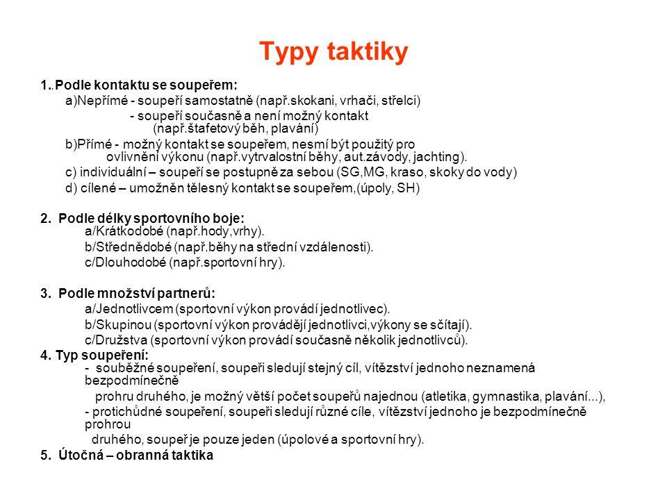 Typy taktiky 1.. Podle kontaktu se soupeřem: a)Nepřímé - soupeří samostatně (např.skokani, vrhači, střelci) - soupeří současně a není možný kontakt (n
