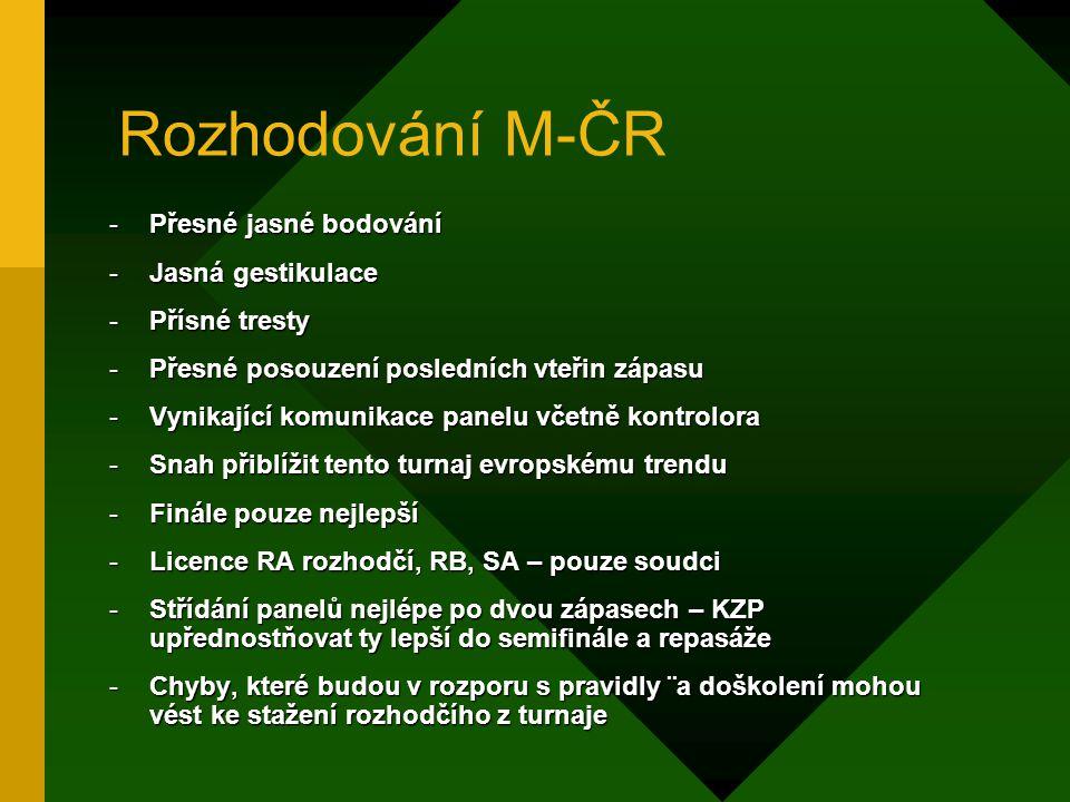 Rozhodování M-ČR -Přesné jasné bodování -Jasná gestikulace -Přísné tresty -Přesné posouzení posledních vteřin zápasu -Vynikající komunikace panelu vče