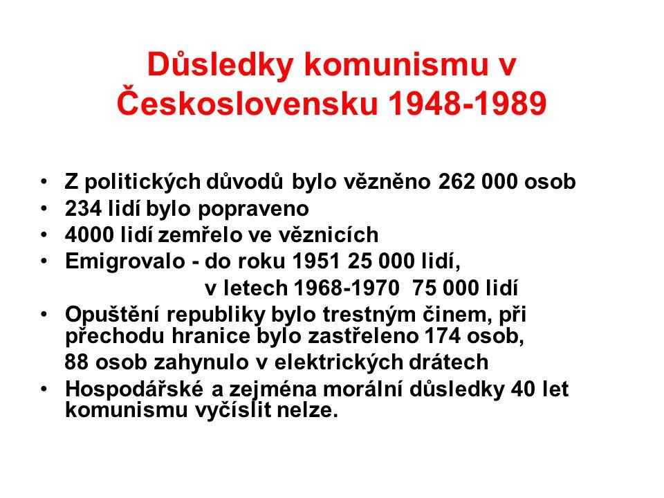 Důsledky komunismu v Československu 1948-1989 Z politických důvodů bylo vězněno 262 000 osob 234 lidí bylo popraveno 4000 lidí zemřelo ve věznicích Em