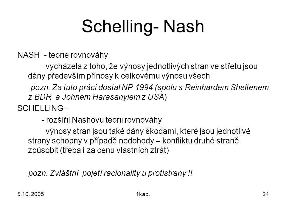 5.10. 20051kap.24 Schelling- Nash NASH - teorie rovnováhy vycházela z toho, že výnosy jednotlivých stran ve střetu jsou dány především přínosy k celko