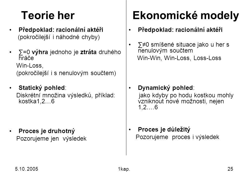 5.10. 20051kap.25 Teorie her Ekonomické modely Předpoklad: racionální aktéři (pokročilejší i náhodné chyby) ∑=0 výhra jednoho je ztráta druhého hráče