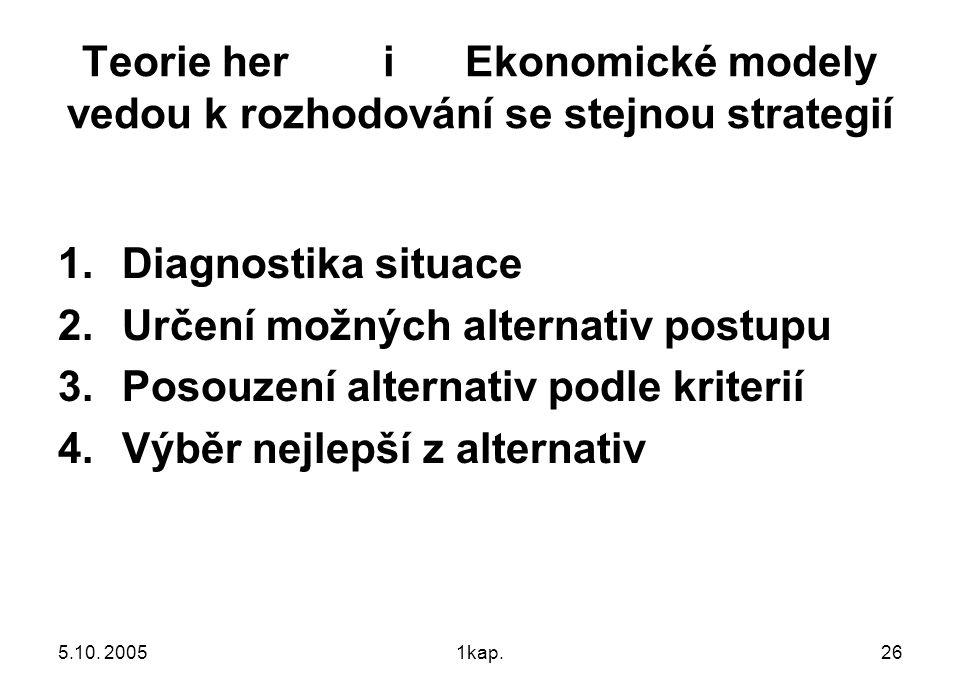 5.10. 20051kap.26 Teorie her i Ekonomické modely vedou k rozhodování se stejnou strategií 1.Diagnostika situace 2.Určení možných alternativ postupu 3.