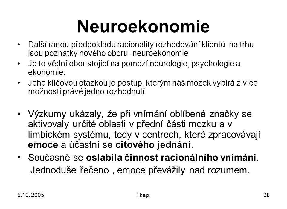 5.10. 20051kap.28 Neuroekonomie Další ranou předpokladu racionality rozhodování klientů na trhu jsou poznatky nového oboru- neuroekonomie Je to vědní