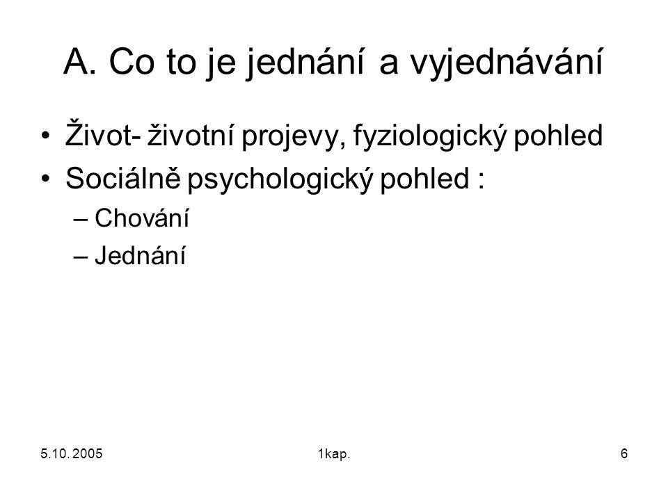 5.10. 20051kap.6 A. Co to je jednání a vyjednávání Život- životní projevy, fyziologický pohled Sociálně psychologický pohled : –Chování –Jednání