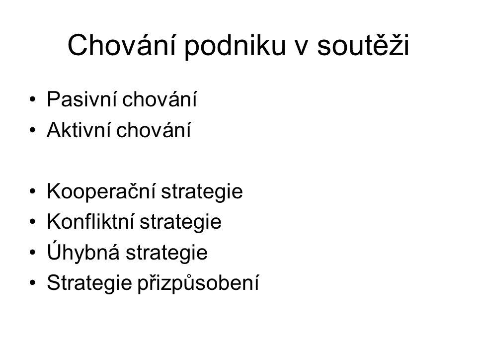 Chování podniku v soutěži Pasivní chování Aktivní chování Kooperační strategie Konfliktní strategie Úhybná strategie Strategie přizpůsobení