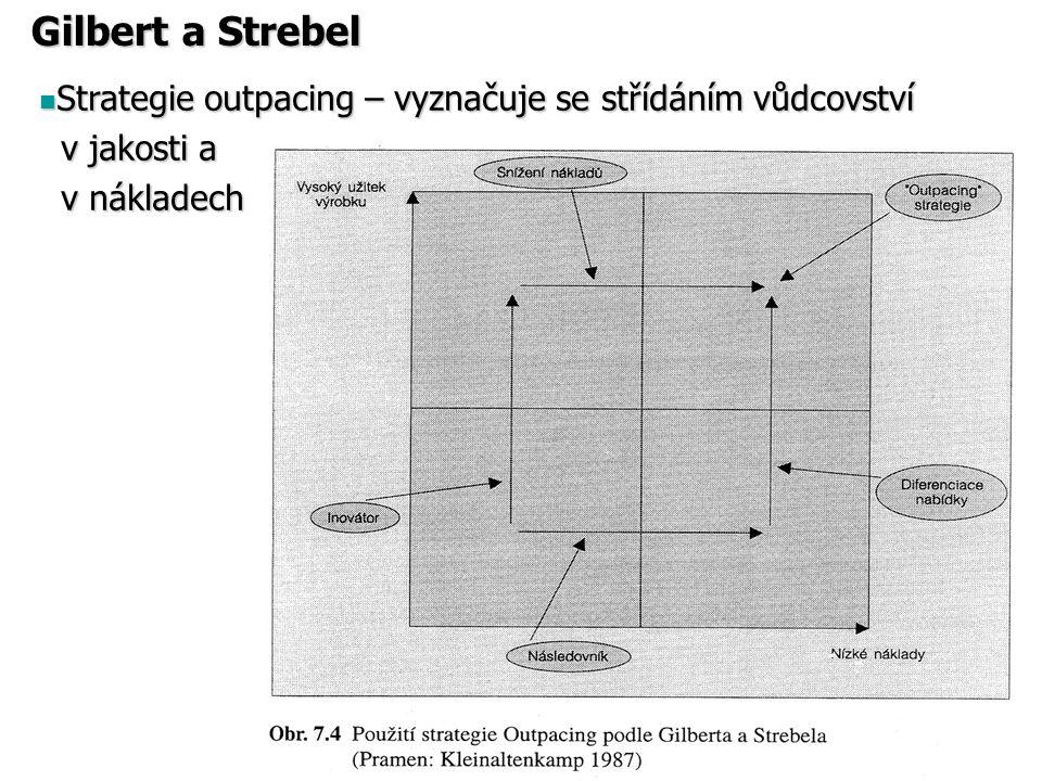 Gilbert a Strebel Strategie outpacing – vyznačuje se střídáním vůdcovství Strategie outpacing – vyznačuje se střídáním vůdcovství v jakosti a v jakost