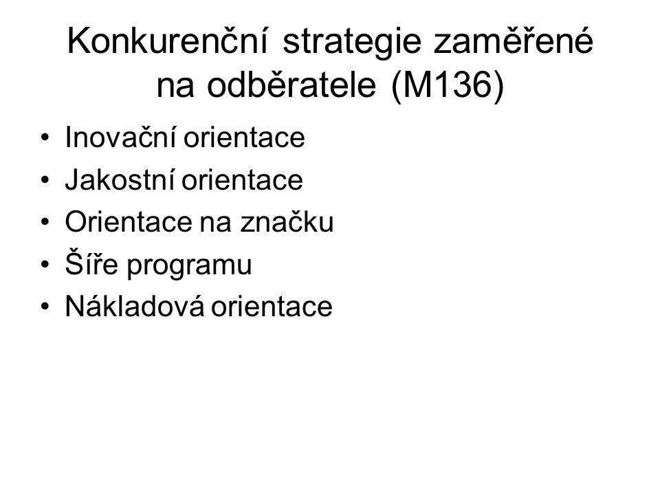 Konkurenční strategie zaměřené na odběratele (M136) Inovační orientace Jakostní orientace Orientace na značku Šíře programu Nákladová orientace
