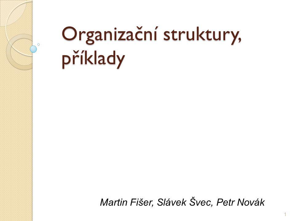 Organizační struktura - definice základní nosná struktura slouží ke koordinaci a řízení aktivit členů vyplývá z nutnosti dělby práce definuje funkční role a vztahy v podnikových procesech organizačními jednotky organizační stupeň 2