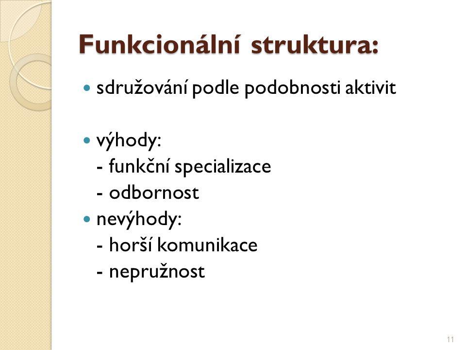 Funkcionální struktura: sdružování podle podobnosti aktivit výhody: - funkční specializace - odbornost nevýhody: - horší komunikace - nepružnost 11