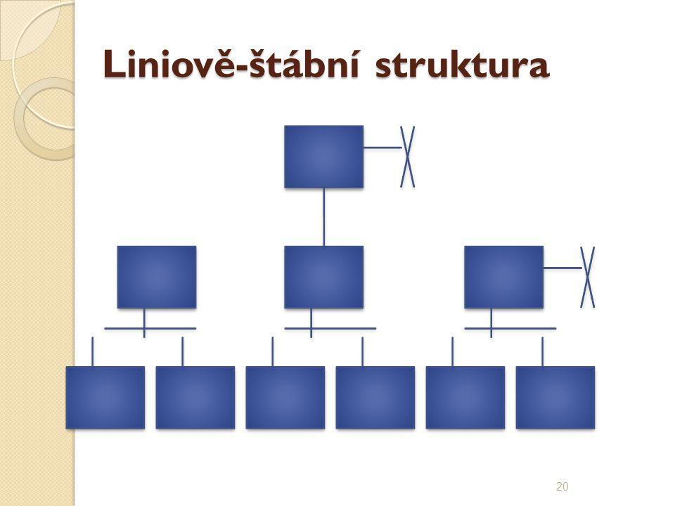 Liniově-štábní struktura 20