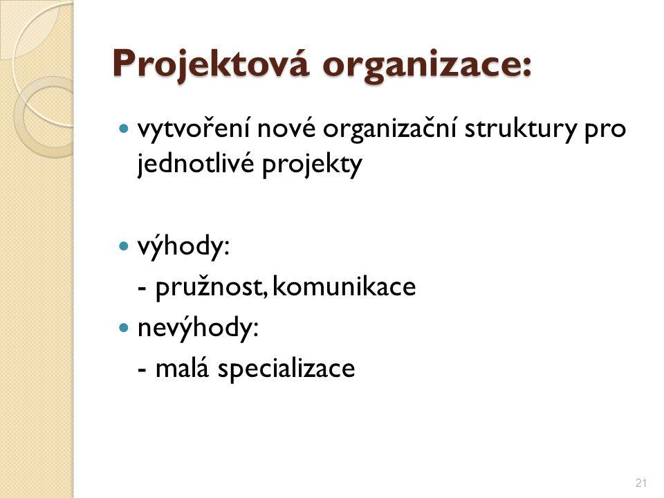 Projektová organizace: vytvoření nové organizační struktury pro jednotlivé projekty výhody: - pružnost, komunikace nevýhody: - malá specializace 21