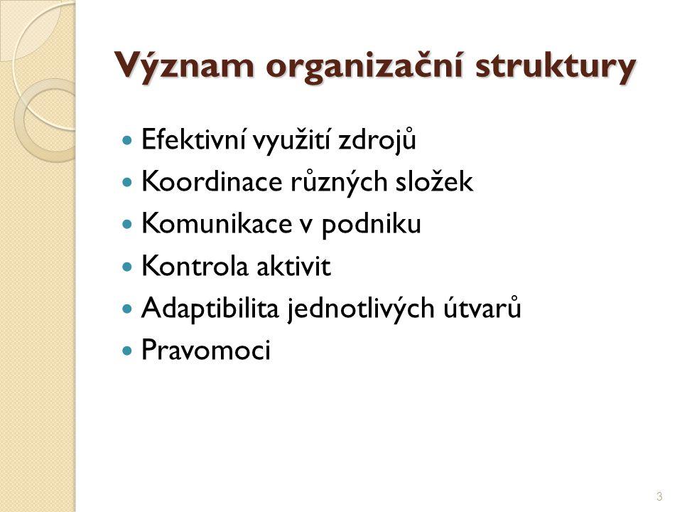 Význam organizační struktury Efektivní využití zdrojů Koordinace různých složek Komunikace v podniku Kontrola aktivit Adaptibilita jednotlivých útvarů