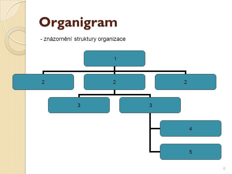 Liniová struktura: podřízený má 1 nadřízeného příkazy shora dolů výhody: - jasné vztahy, operativnost, kontrola nevýhody: - jen pro malé podniky 17