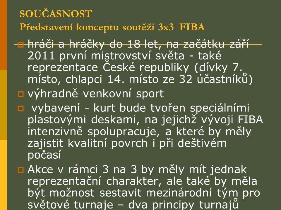 Představení konceptu soutěží 3x3 - FIBA 1.