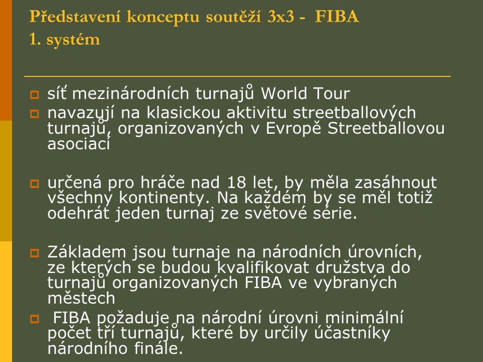 Představení konceptu soutěží 3x3 - FIBA  Turnaje World Tour budou pořádány pro 16 týmů a budou ohodnoceny příslušnou prize-money  Kromě turnaje pro šestnáctku top týmů bude současně probíhat také turnaj pro mladší kategorie, jehož by se mohlo zúčastnit vždy 200 – 300 hráčů.