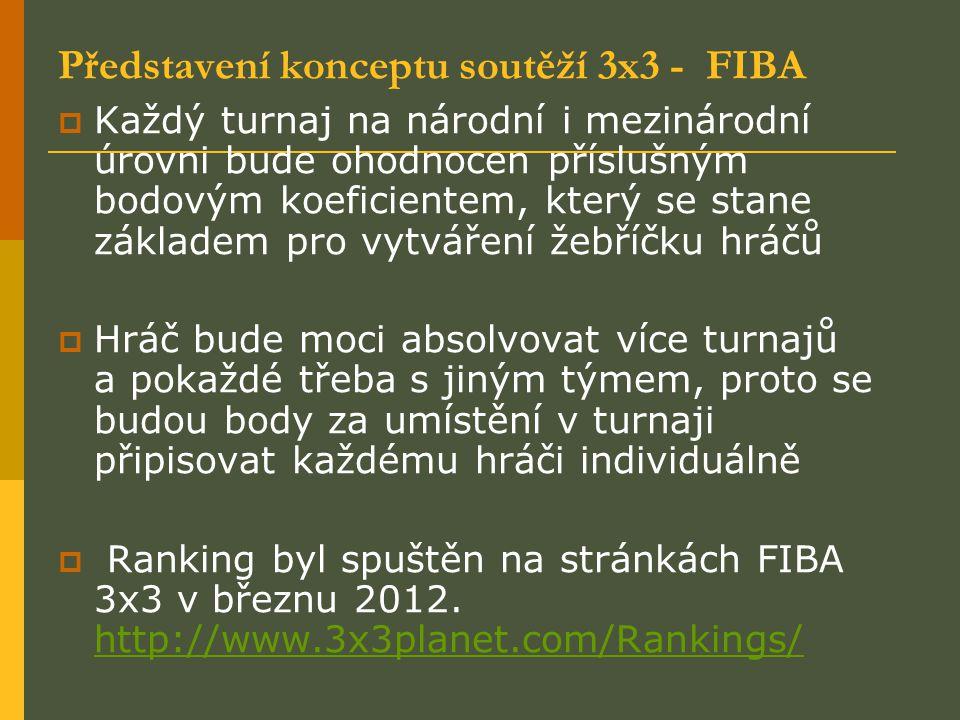Představení konceptu soutěží 3x3 - FIBA  Jeho vítěz (či případně další tým – podle národní kvóty) bude mít právo účastnit se World Tour.