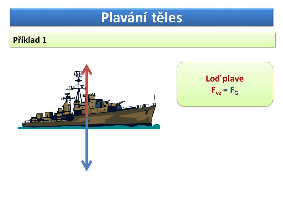 Plavání těles Příklad 1 Loď plave F vz = F G Loď plave F vz = F G