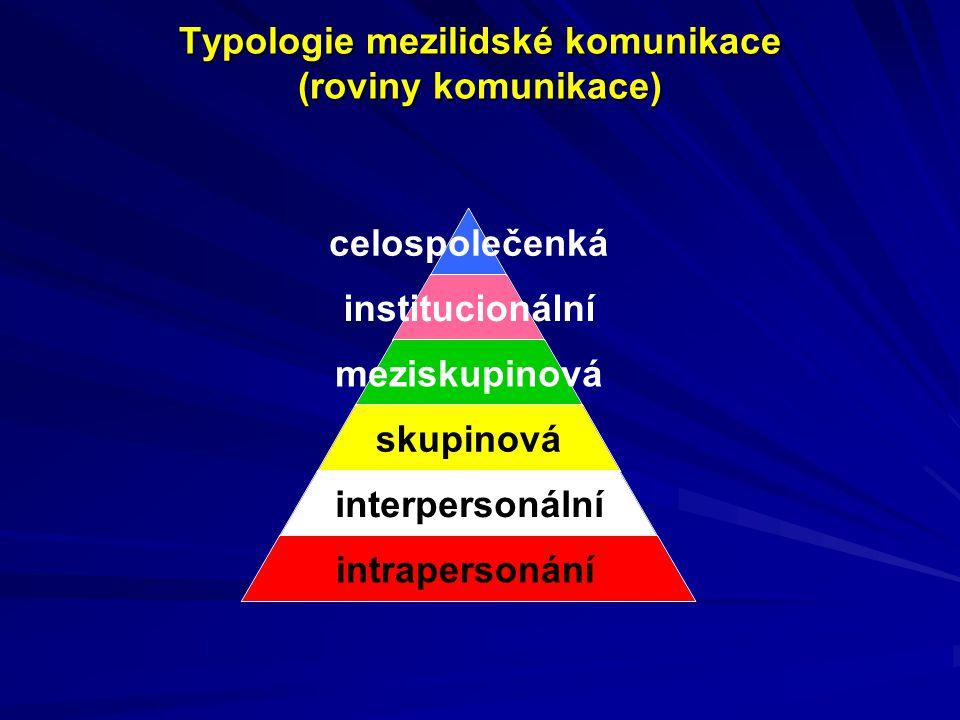 Typologie mezilidské komunikace (roviny komunikace) celospolečenká institucionální meziskupinová skupinová interpersonální intrapersonání
