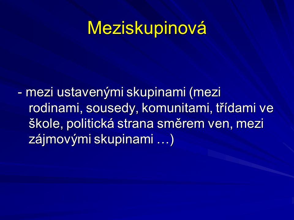 Mediální instituce KDO KOMUNIKUJE A PROČ.