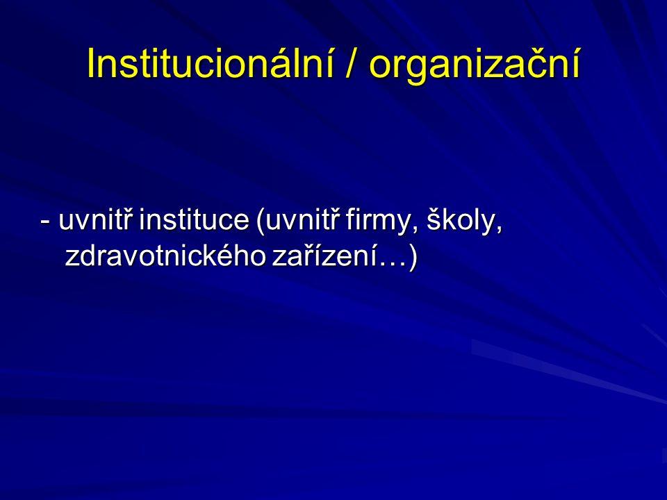 Institucionální / organizační - uvnitř instituce (uvnitř firmy, školy, zdravotnického zařízení…)