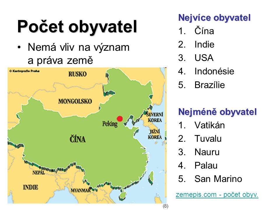 Počet obyvatel Nemá vliv na význam a práva země Nejvíce obyvatel 1.Čína 2.Indie 3.USA 4.Indonésie 5.Brazílie Nejméně obyvatel 1.Vatikán 2.Tuvalu 3.Nauru 4.Palau 5.San Marino zemepis.com - počet obyv.