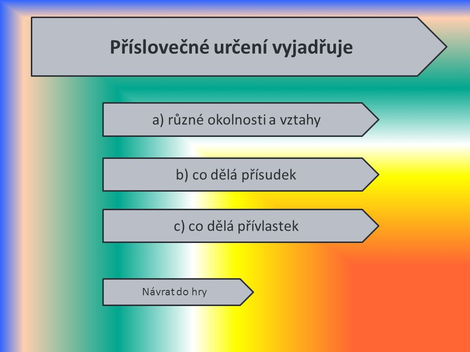 Příslovečné určení vyjadřuje a) různé okolnosti a vztahy c) co dělá přívlastek b) co dělá přísudek Návrat do hry