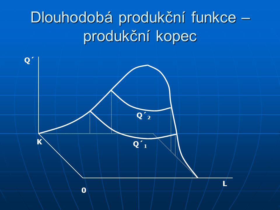 Výroba v dlouhém období (LR) ffffirma může měnit množství všech VF – práce i kapitál jsou variabilní QQQQ´ = f(K,L) ddddlouhodobá produkčn
