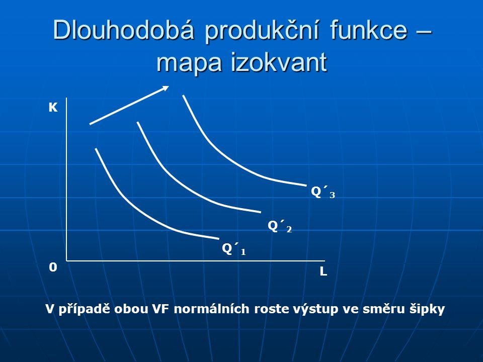 Dlouhodobá produkční funkce – produkční kopec 0 L K Q´ Q´ 1 Q´ 2