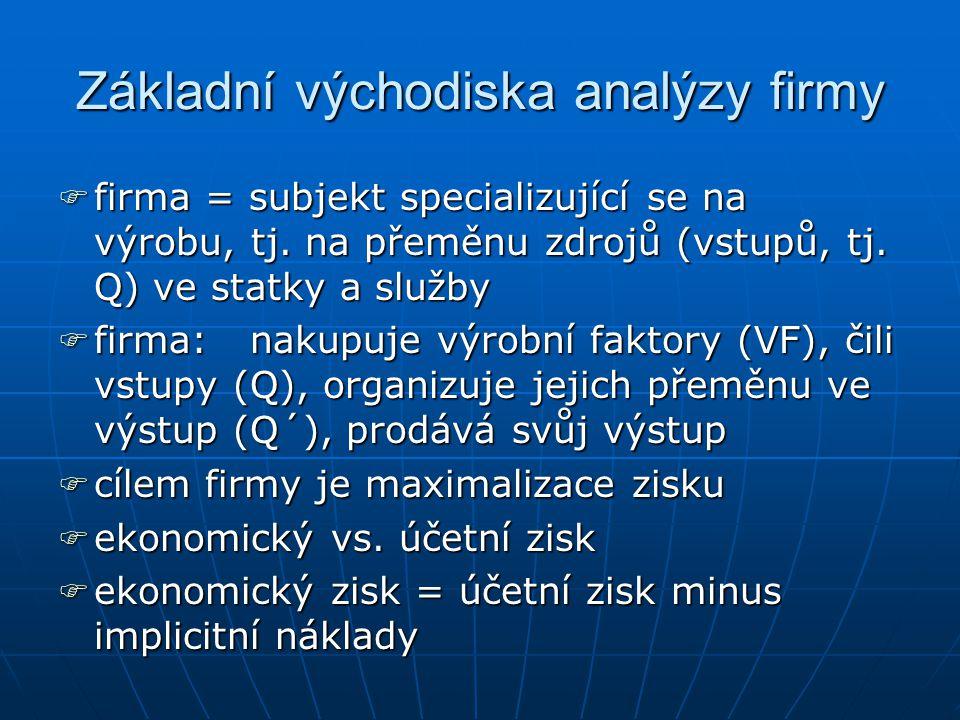 Produkční analýza firmy  základní východiska analýzy firmy  krátkodobá produkční funkce  výroba v dlouhém období, optimum firmy  optimum firmy při