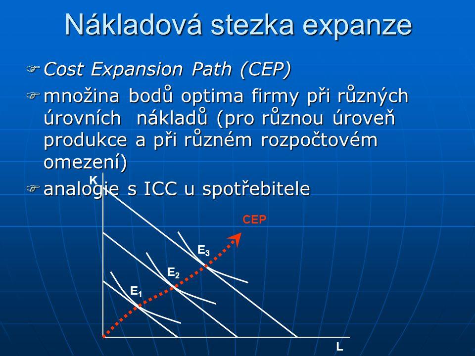 Optimum firmy - graficky E L K L* K* B A optimum firmy V bodech A a B firma nevyrábí daný výstup s minimálními náklady V bodech A a B firma s danými n