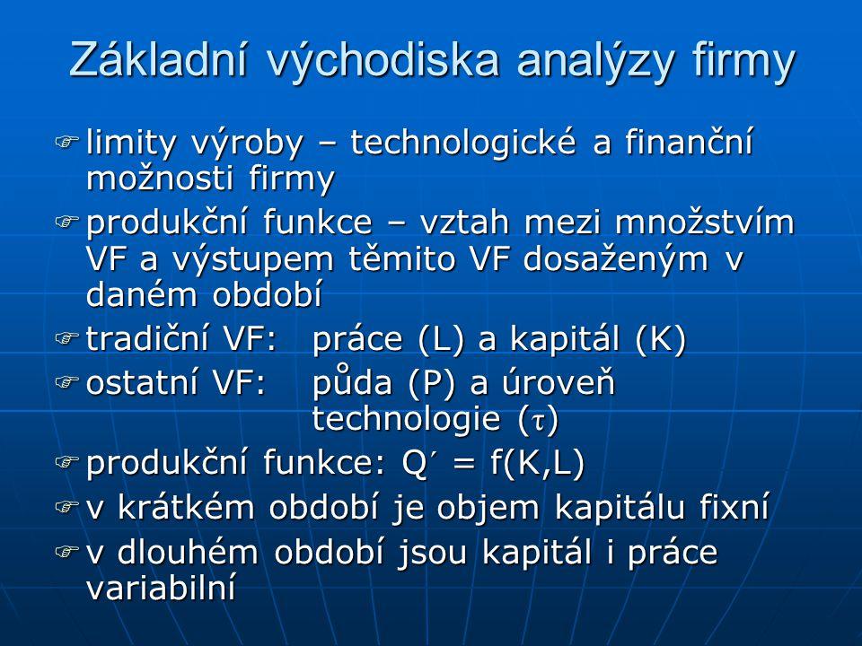 Základní východiska analýzy firmy ffffirma = subjekt specializující se na výrobu, tj. na přeměnu zdrojů (vstupů, tj. Q) ve statky a služby fff