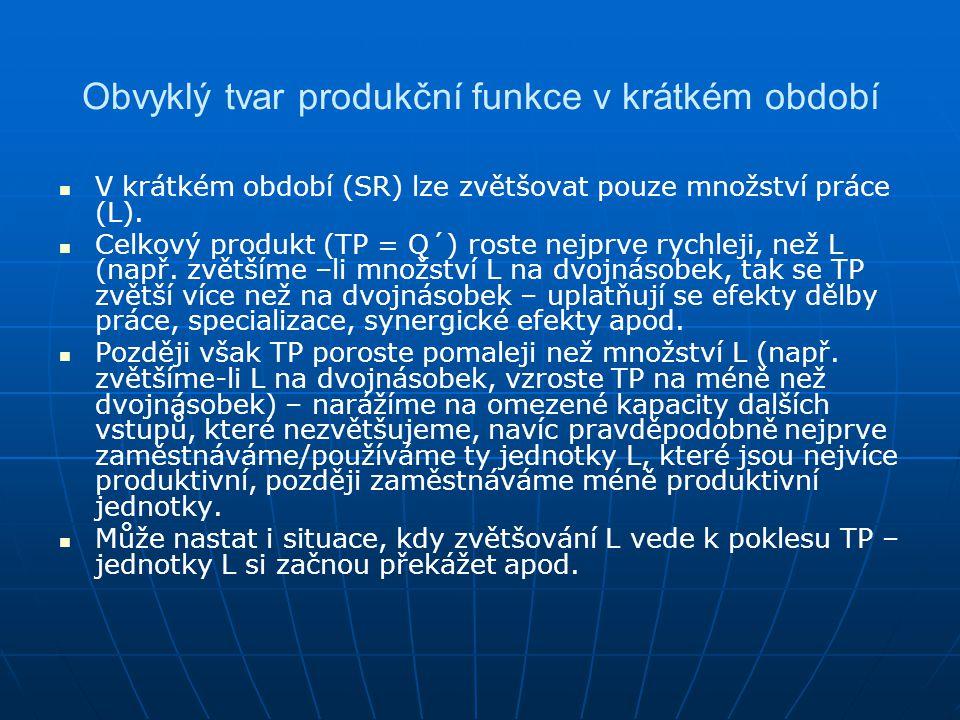 llllimity výroby – technologické a finanční možnosti firmy pppprodukční funkce – vztah mezi množstvím VF a výstupem těmito VF dosaženým v dané