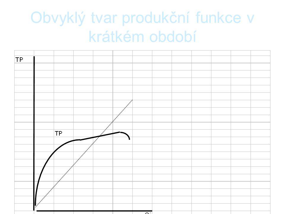 Obvyklý tvar produkční funkce v krátkém období V krátkém období (SR) lze zvětšovat pouze množství práce (L). Celkový produkt (TP = Q´) roste nejprve r