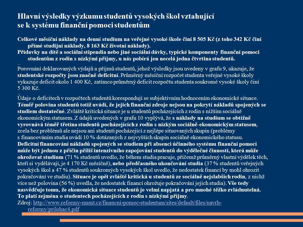 Hlavní výsledky výzkumu studentů vysokých škol vztahující se k systému finanční pomoci studentům Celkové měsíční náklady na denní studium na veřejné v