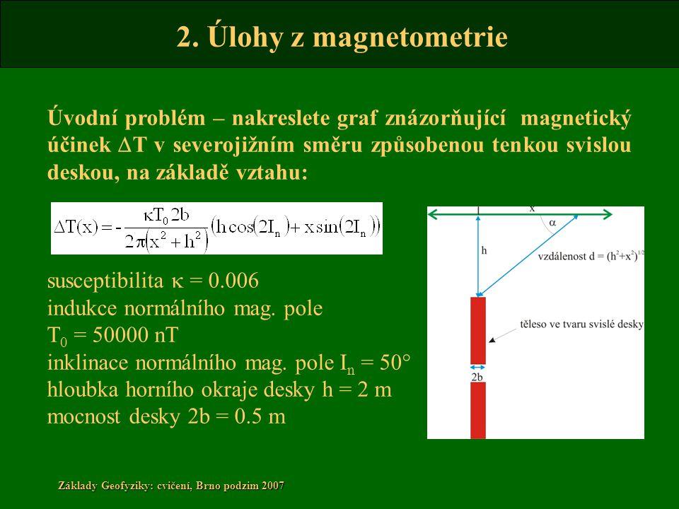 2. Úlohy z magnetometrie Základy Geofyziky: cvičení, Brno podzim 2007 Úvodní problém – nakreslete graf znázorňující magnetický účinek D T v severojižn