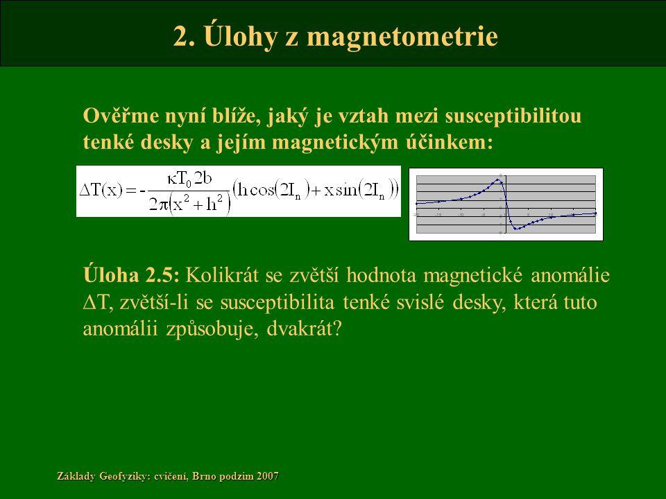 2. Úlohy z magnetometrie Základy Geofyziky: cvičení, Brno podzim 2007 Ověřme nyní blíže, jaký je vztah mezi susceptibilitou tenké desky a jejím magnet