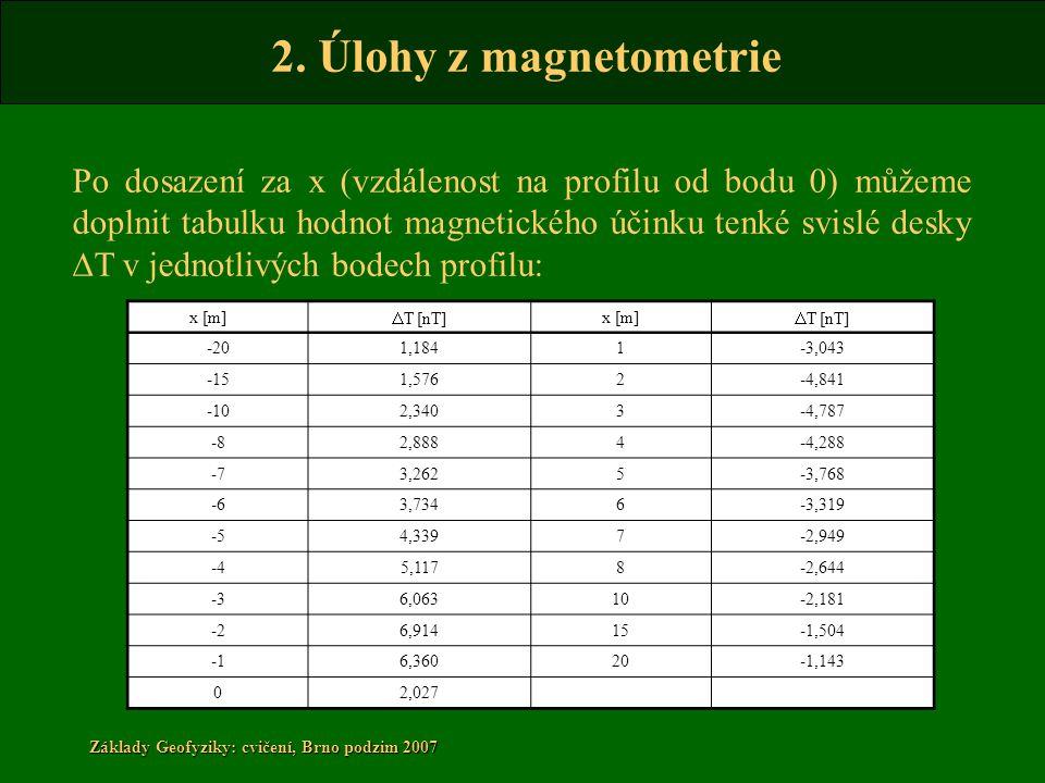 2. Úlohy z magnetometrie Základy Geofyziky: cvičení, Brno podzim 2007 Po dosazení za x (vzdálenost na profilu od bodu 0) můžeme doplnit tabulku hodnot