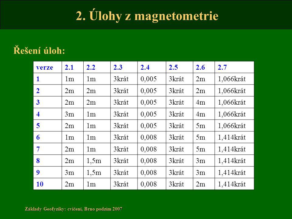 2. Úlohy z magnetometrie Základy Geofyziky: cvičení, Brno podzim 2007 Řešení úloh: verze2.12.22.32.42.52.62.7 11m 3krát0,0053krát2m1,066krát 22m 3krát