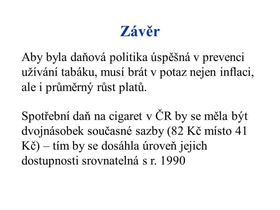 Závěr Aby byla daňová politika úspěšná v prevenci užívání tabáku, musí brát v potaz nejen inflaci, ale i průměrný růst platů. Spotřební daň na cigaret