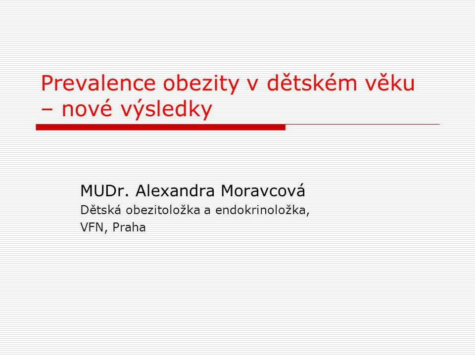 Prevalence obezity v dětském věku – nové výsledky MUDr.