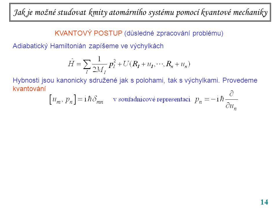 14 KVANTOVÝ POSTUP (důsledné zpracování problému) Adiabatický Hamiltonián zapíšeme ve výchylkách Hybnosti jsou kanonicky sdružené jak s polohami, tak s výchylkami.