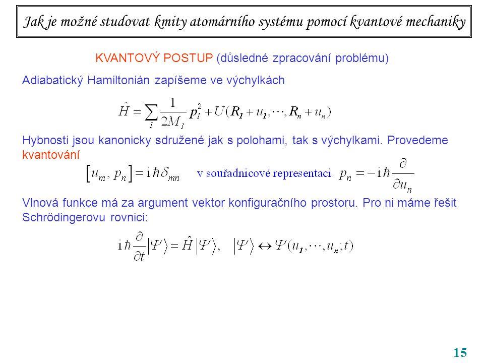 15 KVANTOVÝ POSTUP (důsledné zpracování problému) Adiabatický Hamiltonián zapíšeme ve výchylkách Hybnosti jsou kanonicky sdružené jak s polohami, tak s výchylkami.