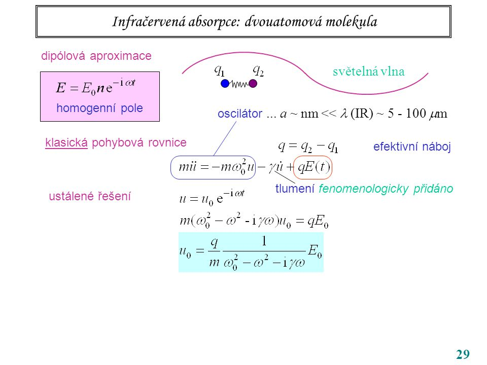 29 tlumení fenomenologicky přidáno Infračervená absorpce: dvouatomová molekula oscilátor...