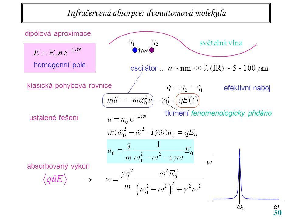 30 tlumení fenomenologicky přidáno  w 00 Infračervená absorpce: dvouatomová molekula oscilátor...