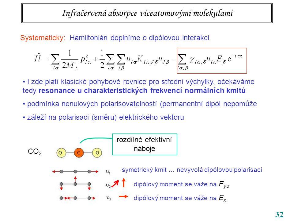 32 Infračervená absorpce víceatomovými molekulami I zde platí klasické pohybové rovnice pro střední výchylky, očekáváme tedy resonance u charakteristických frekvencí normálních kmitů podmínka nenulových polarisovatelností (permanentní dipól nepomůže záleží na polarisaci (směru) elektrického vektoru CO 2 rozdílné efektivní náboje symetrický kmit … nevyvolá dipólovou polarisaci dipólový moment se váže na E y,z dipólový moment se váže na E x Systematicky: Hamiltonián doplníme o dipólovou interakci