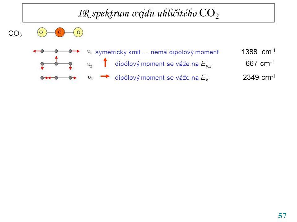 57 IR spektrum oxidu uhličitého CO 2 CO 2 symetrický kmit … nemá dipólový moment 1388 cm -1 dipólový moment se váže na E y,z 667 cm -1 dipólový moment se váže na E x 2349 cm -1