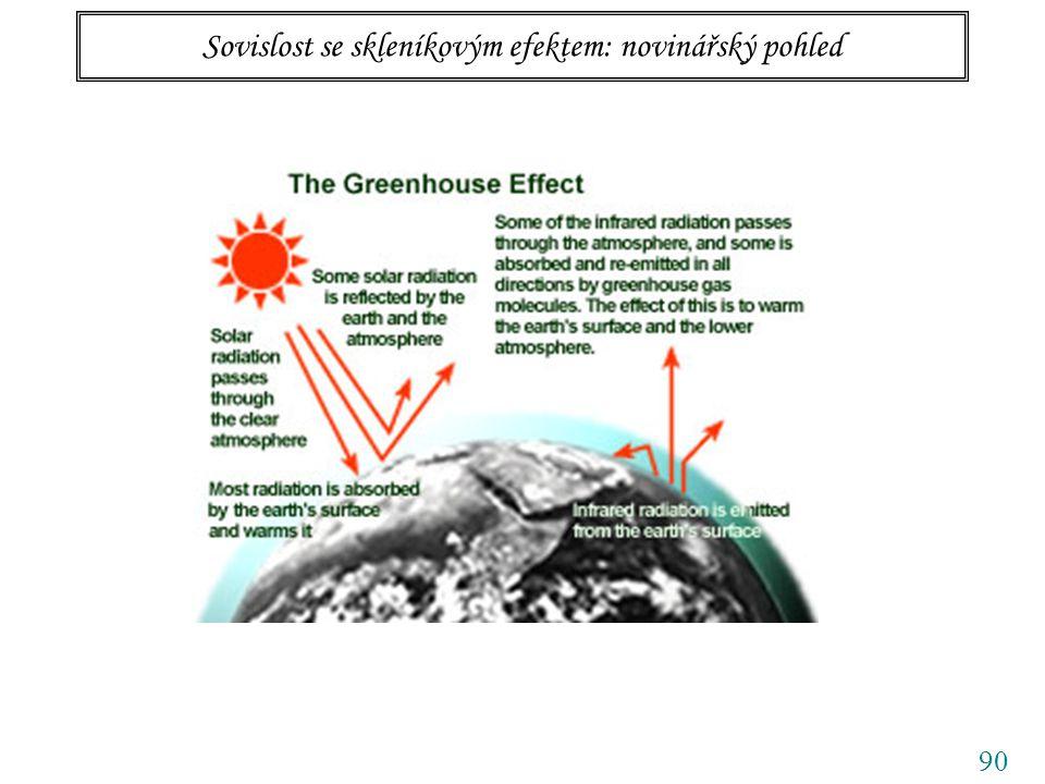 90 Sovislost se skleníkovým efektem: novinářský pohled