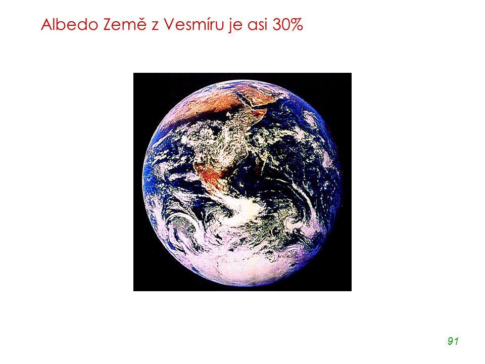 91 Albedo Země z Vesmíru je asi 30%